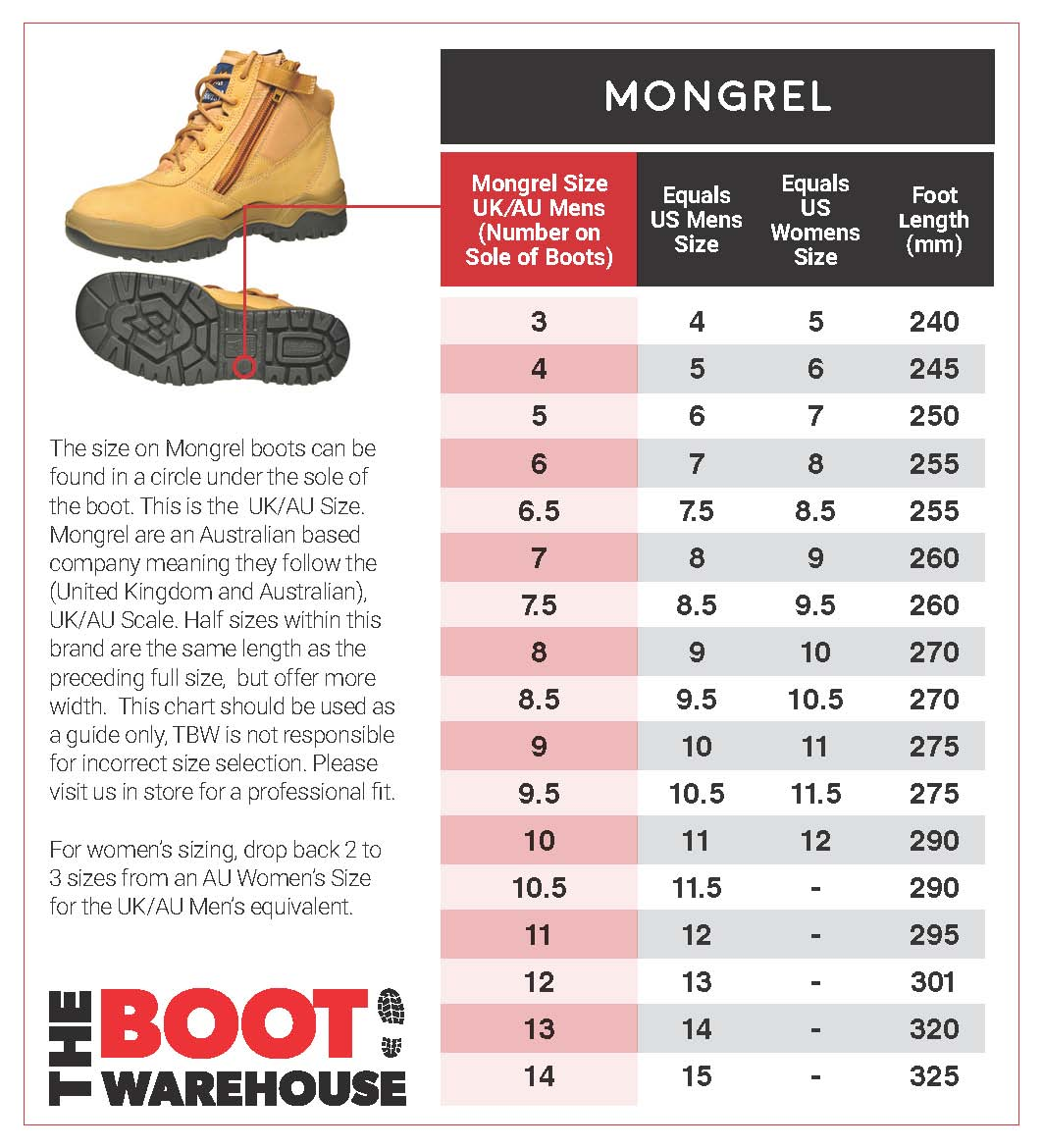 mongrel size guide